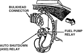 dodge ram 1500 fuel wiring diagram wiring diagram host dodge ram 1500 fuel pump wiring wiring diagram 2009 dodge ram 1500 fuel pump wiring diagram