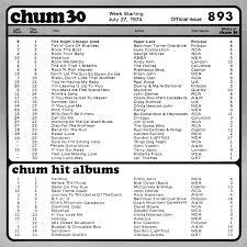 The Chum Tribute Site 1974 Charts