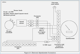 dolphin speedometer wiring diagram complete wiring diagrams \u2022 dolphin shark gauges wiring diagram dolphin speedometer wiring diagram circuit wiring and diagram hub u2022 rh bdnewsmix com dolphin fuel gauge wiring diagram dolphin programmable speedometer
