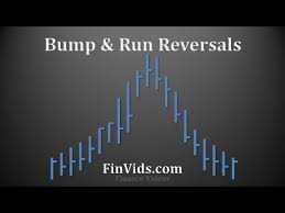Bump And Run Reversal Top Bottom Chart Pattern
