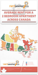 average rent for 2 bedroom apartment. Perfect Bedroom Infographic Average Rent For A Twobedroom Apartment Across Canada To Rent For 2 Bedroom Apartment M
