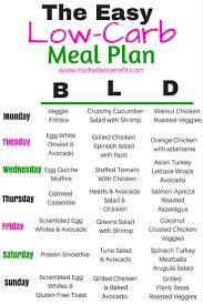 30 day low carb meal plan low carb meal plan fit