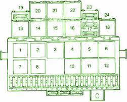 1989 vw jetta fuse box diagram circuit wiring diagrams 1989 vw jetta fuse box diagram