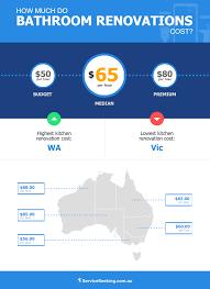 cost of installing a bathtub australia. cost of bathroom renovations installing a bathtub australia o
