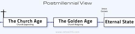 Postmillennialism Zeteo 3 16