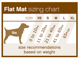 Dog Compatibility Chart Nature Nap Mat Gravel Tiger