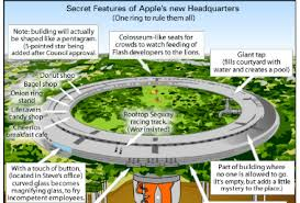 apple new office. secret features of appleu0027s new headquarters nitrozac and snaggy voices allthingsd apple office e