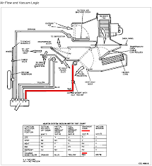 wiring diagram 1992 ford tempo wiring discover your wiring 93 ford aerostar vacuum diagram