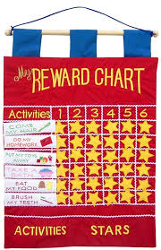 My Daily Rewards Chart