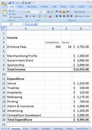 Sport Budget Template Event Management Activity10 Develop An Event Budget