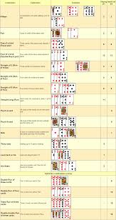 Pin By Chris Willey On Game Room Playing Card Games
