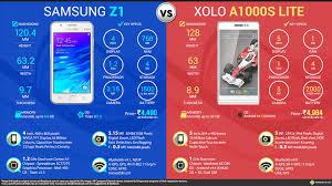 Samsung Z1 Vs. XOLO A1000S LITE