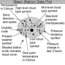 Aviation Charts On Google Maps Weather Observation Worksheet Google Search Wx
