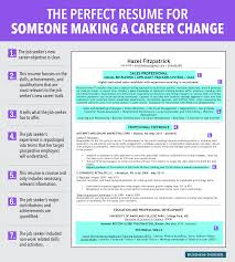 reasons this is an ideal resume for someone making a career the job seeker s new career objective is clear