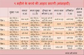 6 To 9 Month Baby Food Chart In Hindi Best Picture Of