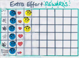 Do Reward Charts Work Making Reward Charts Work Thinking Parenting