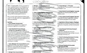Infrastructure Manager Job Description It Infrastructure Manager Job