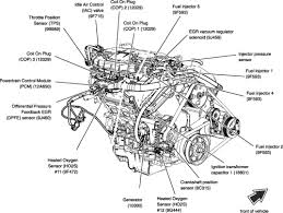 ford v6 engine diagram ford wiring diagrams