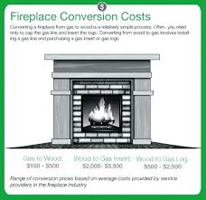 replacing a fireplace insert installation