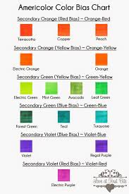 Americolor Mixing Chart Cookies And Color Food Color Cross Reference
