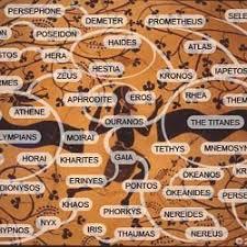 Greek Mythology Family Tree Of The Greek Gods Pearltrees