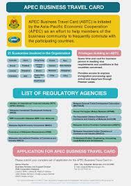 Is What Is Apec Business Travel Card The Card Information