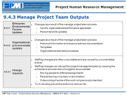 pmp prep course project human resource management pmbok th  pmp prep course project human resource management pmbok 4 th edition version 1 0