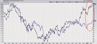 China Stock Index Chart Chinese Stock Market Hints At Higher Metal Prices