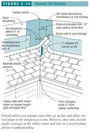 roof valley flashing specifications and details closed cut valley installation details for asphalt shingle roofs