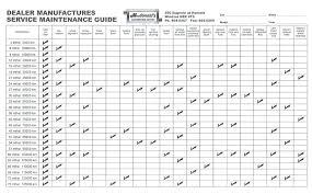 Km Log Sheet Vehicle Maintenance Log Book Template Software Com Sheet Record Form