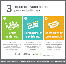 All Financial Aid Toolkit Resources Federal Student Aid