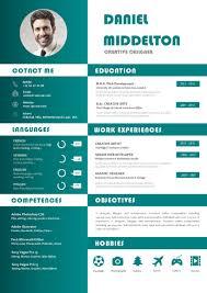 Online Resume Website Elegant Examples Best Of Top Resumes 25