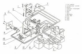 yamaha golf cart wiring diagram 48 volt the wiring diagram Golf Cart Motor Wiring Diagram yamaha g1 electric golf cart wiring diagram wiring diagram, wiring diagram electric golf cart motor wiring diagram