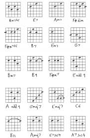 Guitar Jazz And Diminished Chords Spinditty