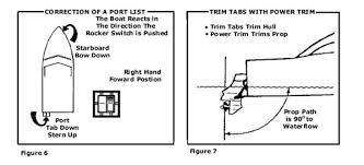 owners manual insta trim boat levelers Trim Tab Switch Wiring Diagram back to top lenco trim tab switch wiring diagram