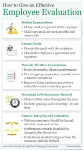 Performance Appraisals Examples Samples Of Performance Appraisal Cover Letter Examples Written