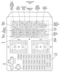 1997 grand cherokee fuse box diagram autobonches com 97 jeep grand cherokee interior fuse box diagram at 1997 Jeep Grand Cherokee Fuse Box Diagram