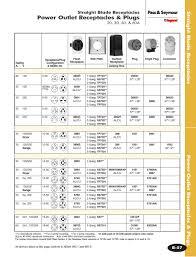 similiar chart nema l14 keywords nema l6 30 wiring nema twist lock plug configuration chart nema l14