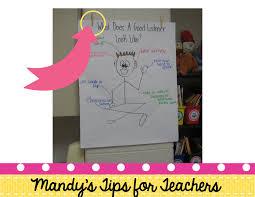 Bright Idea Blog Hop Hanging Anchor Charts The Easy Way