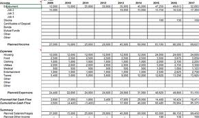 finances excel template excel financial and travel budget templates download