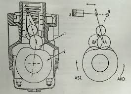 manoeuvring concept of reversing mc engine reversing system image copied from arhana