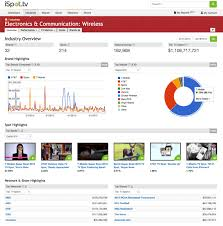 an ispot tv report for the wireless industry