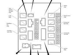 2014 nissan rogue fuse diagram 2015 box sv parts ac enthusiasts 2015 Nissan Rogue Amplifier at 2015 Nissan Rogue Fuse Box Diagram