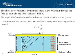 the shear stress transfers momentum mass times velocity through the fluid to maintain the