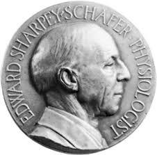 Sir Edward Albert Sharpey-Schafer | British physiologist and ...