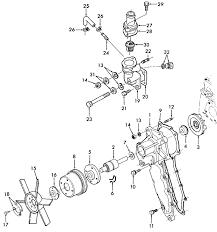 kubota zd331 wiring diagrams on kubota images free download Kubota Wiring Diagram Pdf kubota diesel engine fuel pump parts diagram kobelco wiring diagrams triumph wiring diagrams kubota wiring diagram pdf 3200b