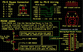 ps usb wiring diagram wiring diagram and schematic rj45 connector wiring diagram usb to ps2