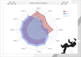 Spider Chart Software