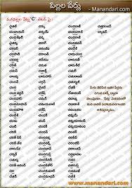 baby boys c letter names manandari