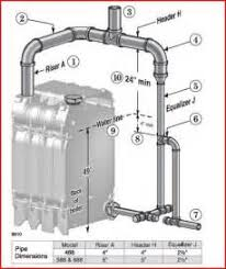 similiar steam boiler hartford loop diagram keywords weil mclain steam boiler wiring diagram further steam boiler piping